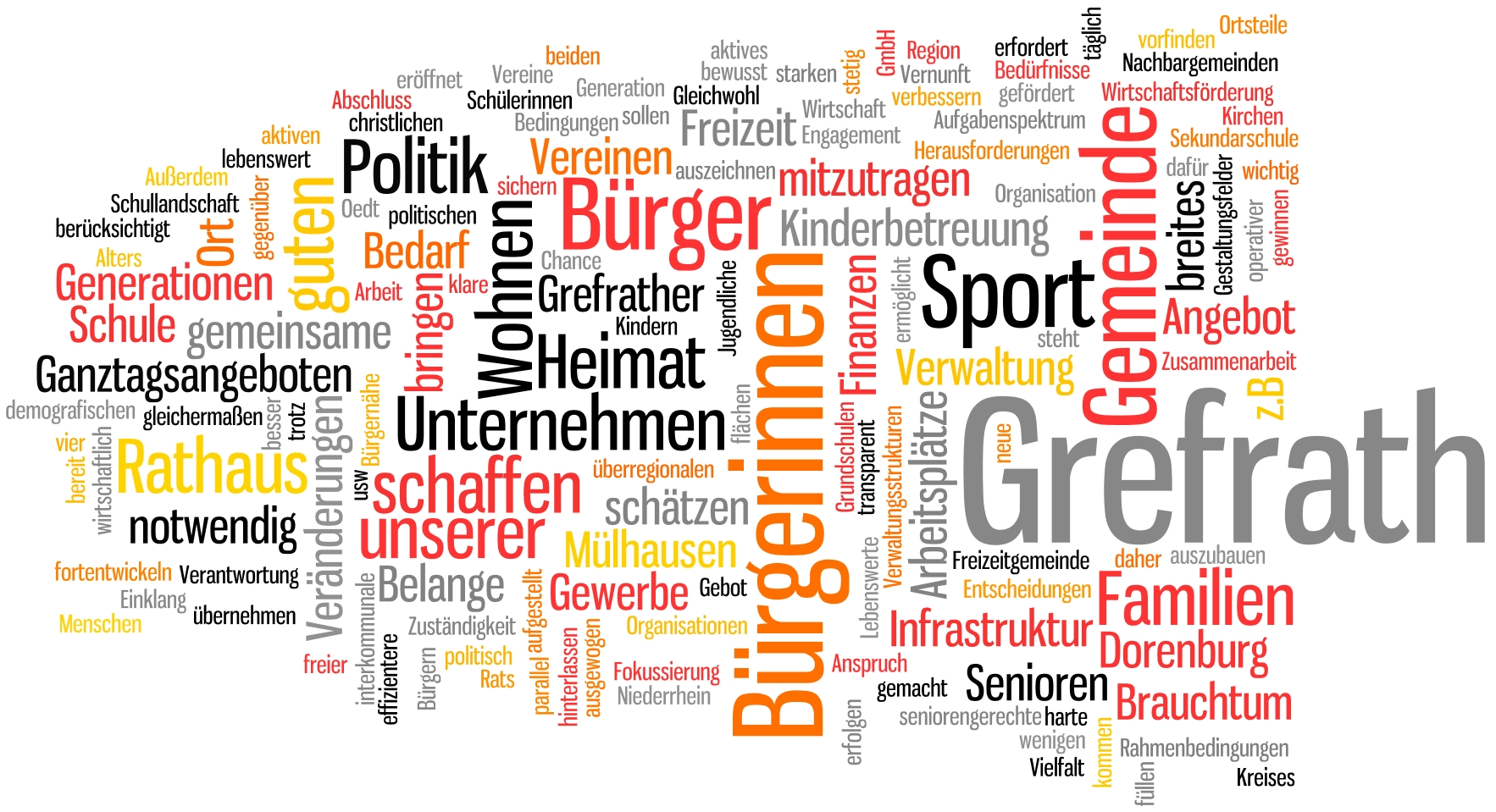 2014-03 CDU-Leitbild Wordle